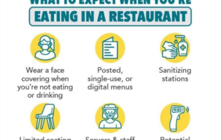 What to expect when dining out